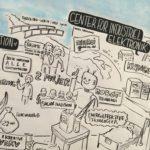 Visuelt referat hos Syddansk Vækstforum, udarbejdet af Visuel Retning og Michael Eriksen