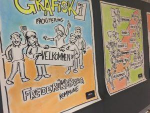 Kursus i grafisk facilitering hos Visuel Retning Michael Eriksen
