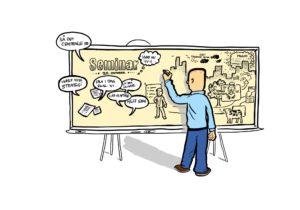 Visuelle grafiske referater og grafisk facilitering hos Visuel Retning