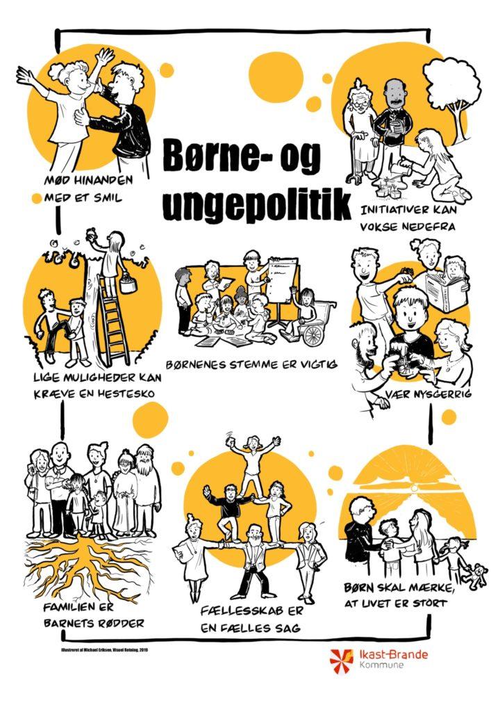 Strategisk illustration af Børne- og ungepolitik